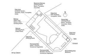 BKG Site Plan