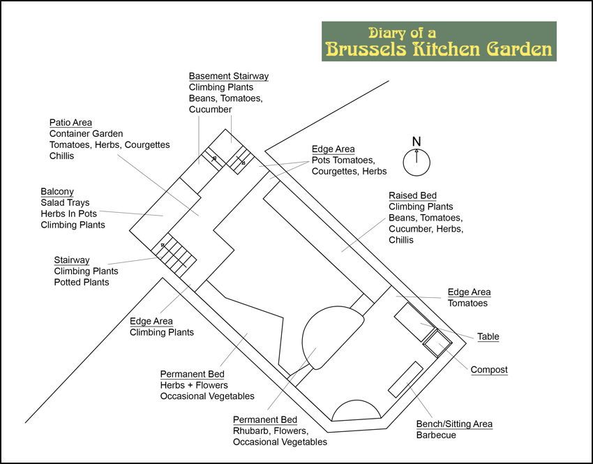 Brussels Kitchen Garden Site Plan